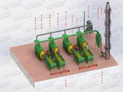 分讲炼油设备几个重要方面